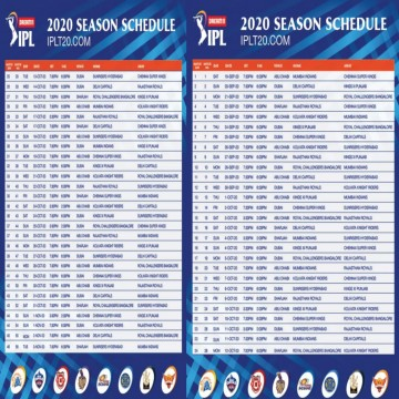 IPL 2020 UAE Schedule Release First Match from 19th September Mumbai Indian Vs Chennai Super kings