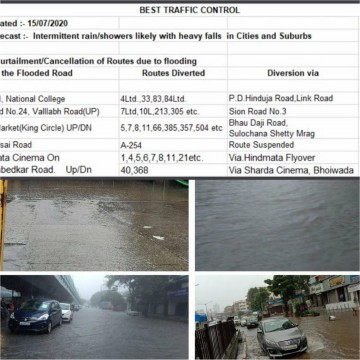 Alert Water Logging in Different area due to heavy rain BEST ne 27 routes diversion kiye