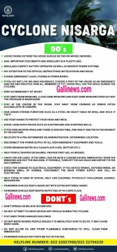Cyclone Mai Kya Karna hai Kya Nahi Chief Minister Release Do's and Dont's due to Cyclone  Nisarga